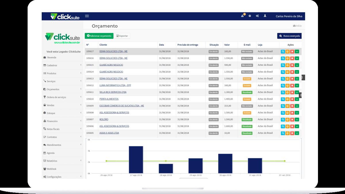 Orçamentos e Vendas - ClickSuite
